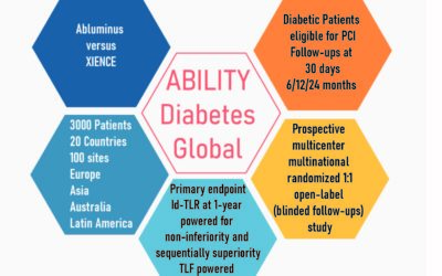 ABILITY Diabetes Global: a major cooperation with our US partners